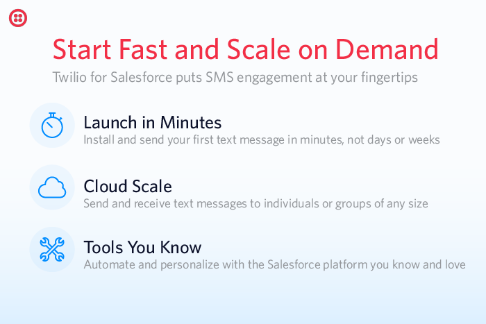 Twilio for Salesforce: Send and Receive SMS in Minutes
